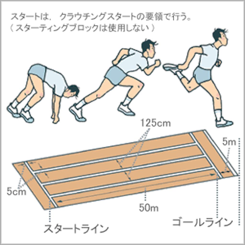 f:id:fujii419:20190422003512p:image