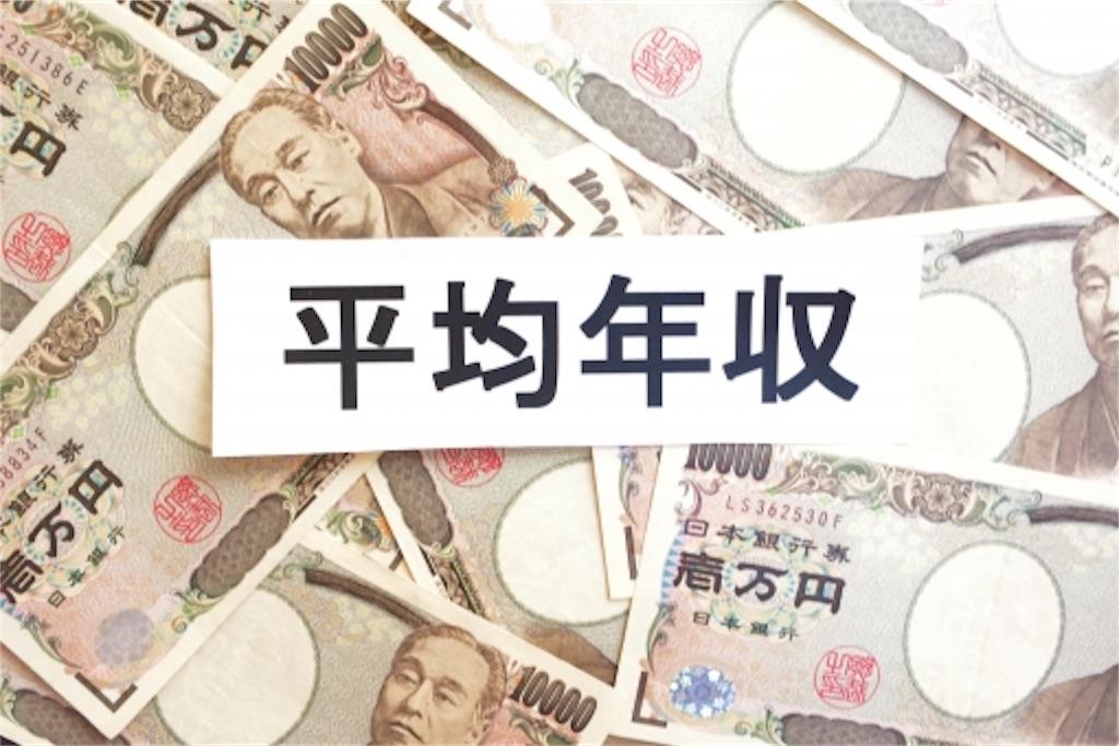 f:id:fujii419:20190521210014j:image