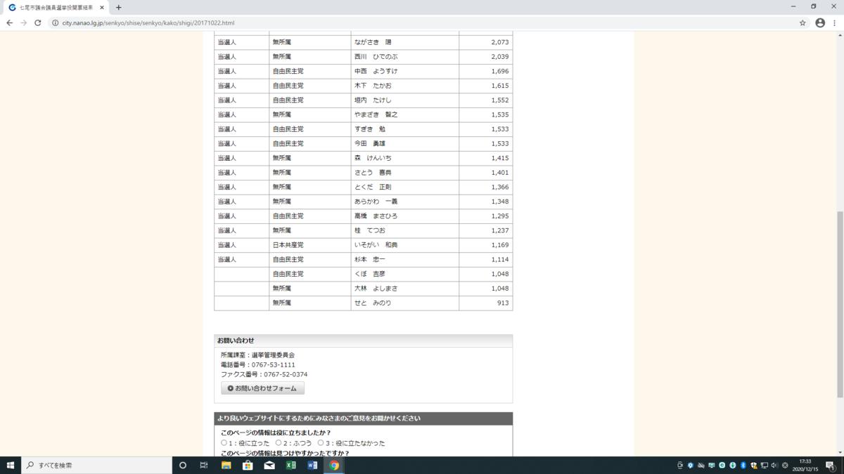 f:id:fujiishichi:20201215173350p:plain