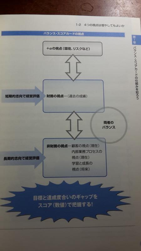 f:id:fujiitom:20150509233553j:image