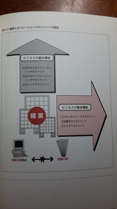 f:id:fujiitom:20150510000335j:image