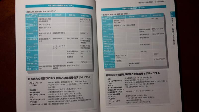 f:id:fujiitom:20150516180332j:image