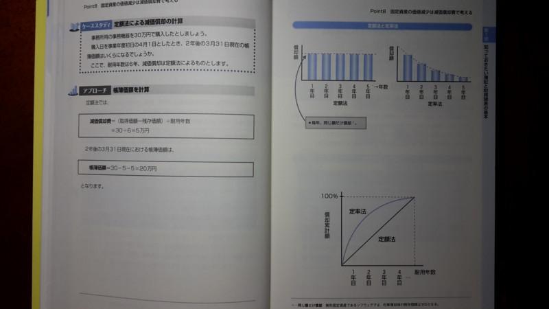 f:id:fujiitom:20150526153803j:image