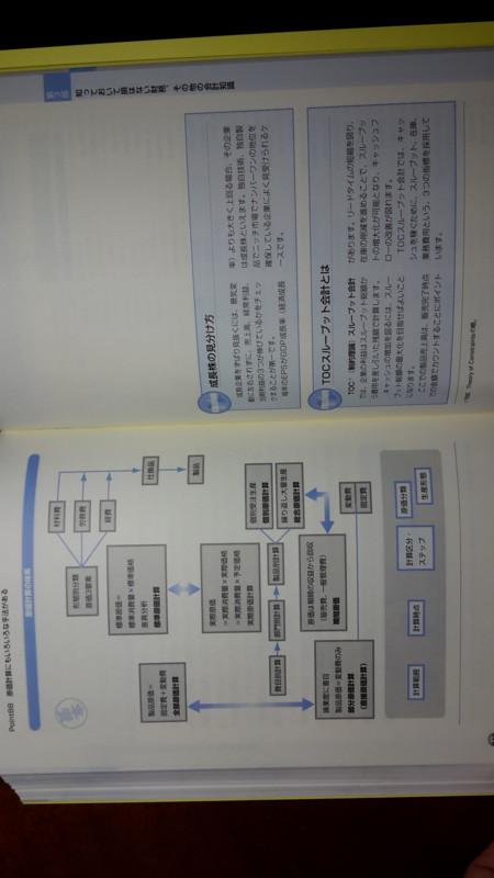 f:id:fujiitom:20150526162315j:image