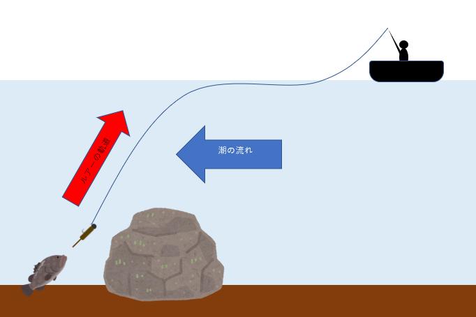 f:id:fujiiwataru1224:20210701114140p:plain