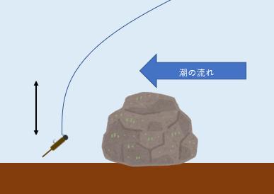 f:id:fujiiwataru1224:20210701120718p:plain