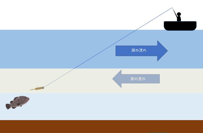 f:id:fujiiwataru1224:20210701170207p:plain
