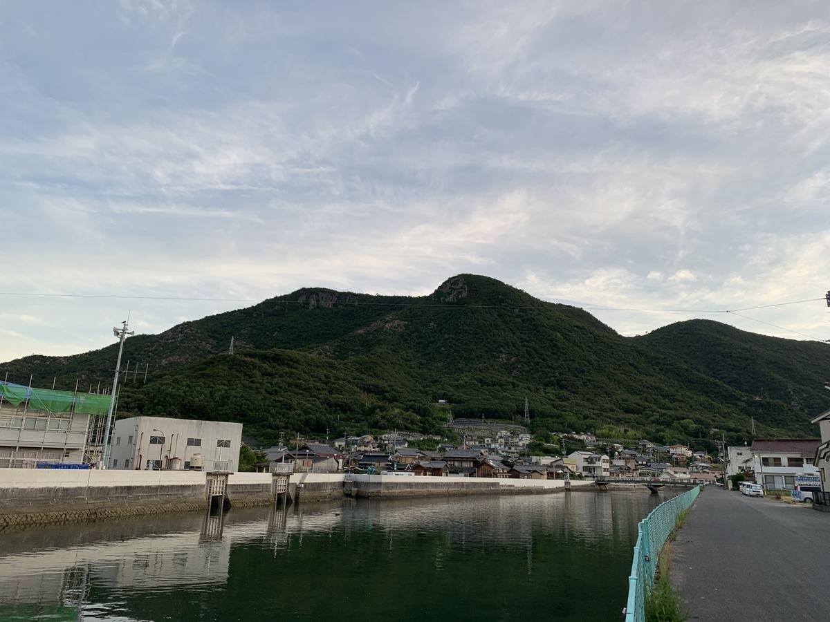 f:id:fujiiwataru1224:20210827095618j:plain