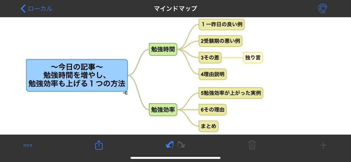 f:id:fujikaidou:20200410171904p:plain