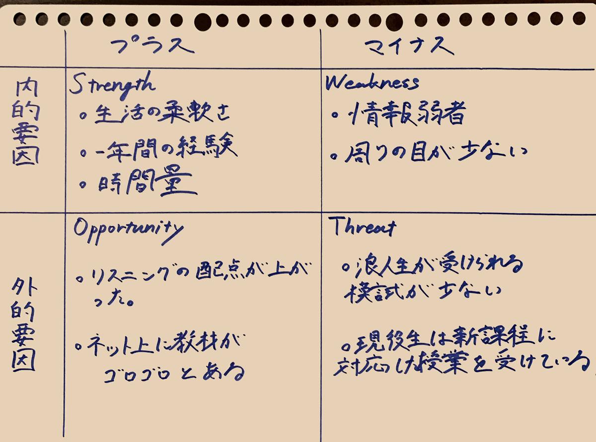 f:id:fujikaidou:20200601182945p:plain