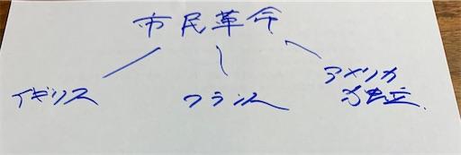 f:id:fujikaidou:20200625185252j:image