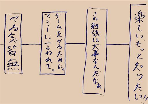 f:id:fujikaidou:20200628175304p:image