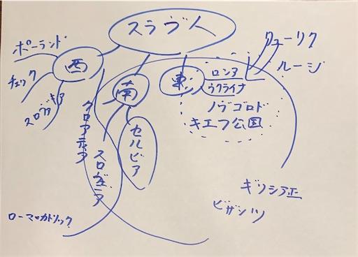f:id:fujikaidou:20200724175021j:image