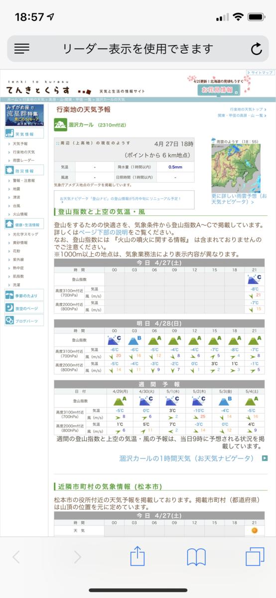 f:id:fujikixblog:20190506113051p:plain