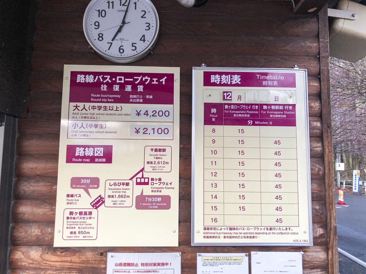 f:id:fujikixblog:20200109112710j:plain