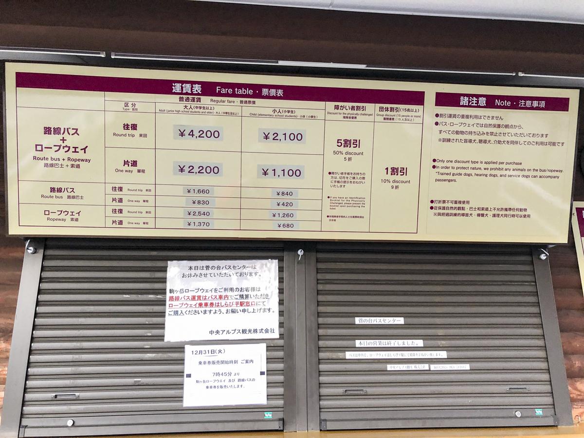 f:id:fujikixblog:20200109112725j:plain