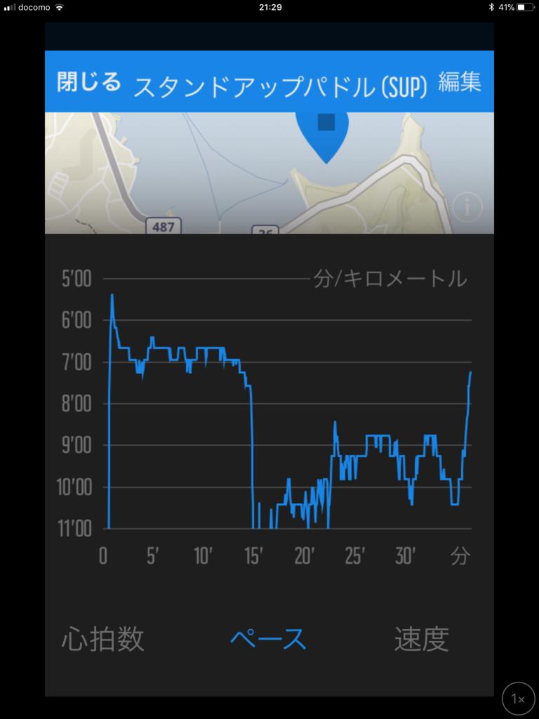 f:id:fujikumachan:20180521213045p:plain