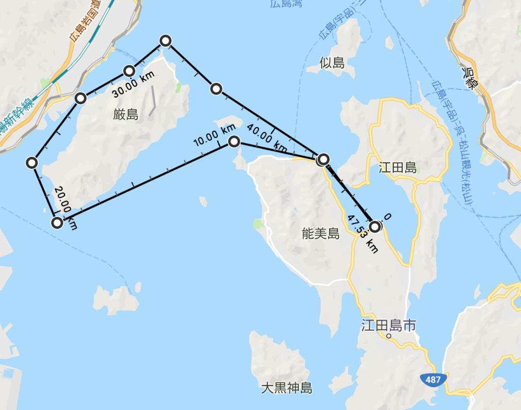 f:id:fujikumachan:20180531225928p:plain