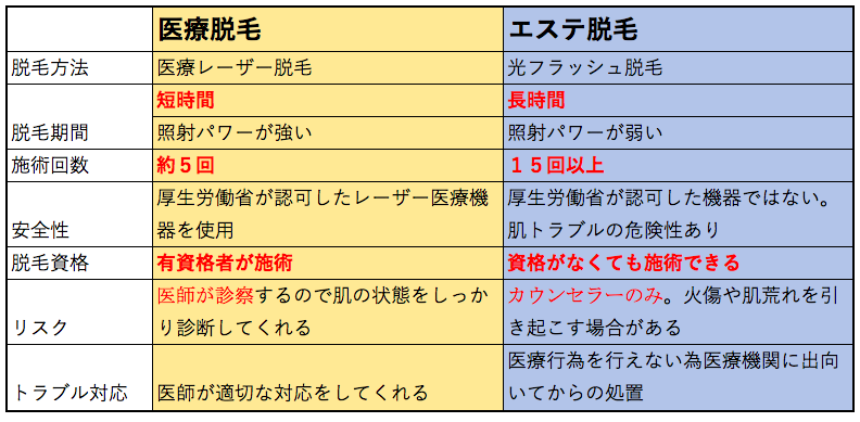 f:id:fujimanoa:20170522233645p:plain