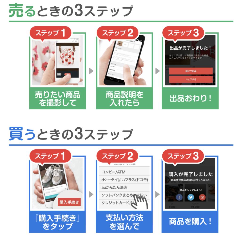 f:id:fujimasa1031:20181024153849p:plain
