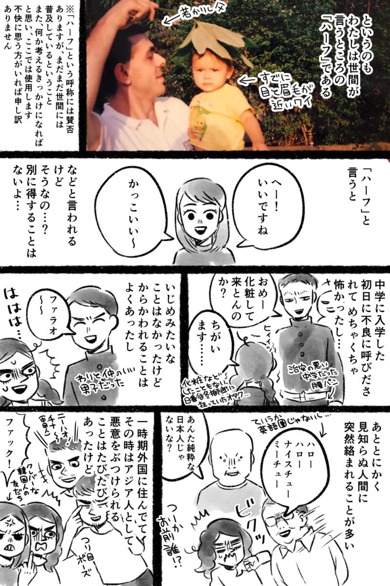 f:id:fujimiyoico:20210112170618p:plain