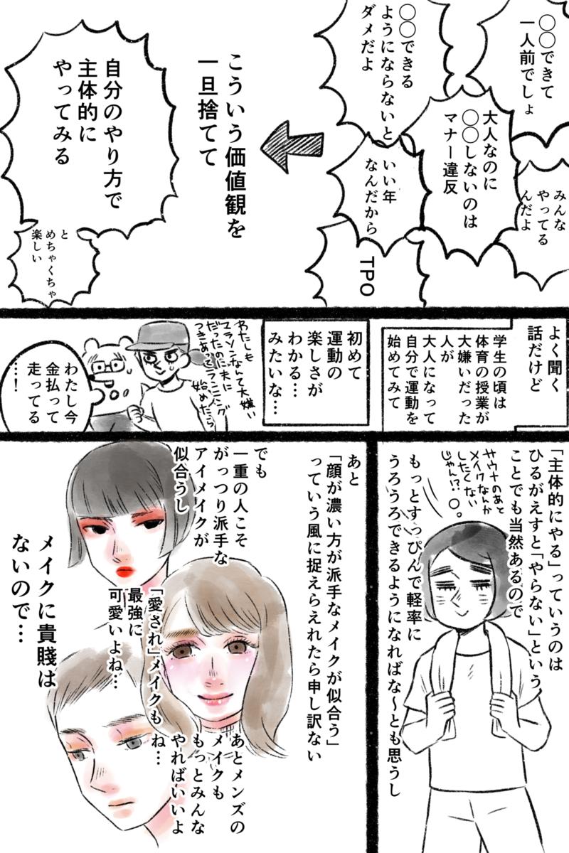 f:id:fujimiyoico:20210112171459p:plain