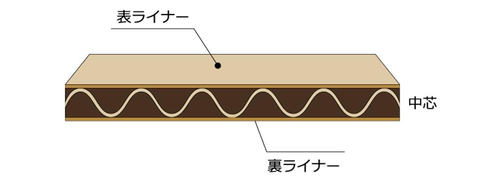 f:id:fujimokunetshop:20210112131601p:plain