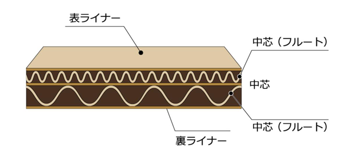 f:id:fujimokunetshop:20210112131618p:plain