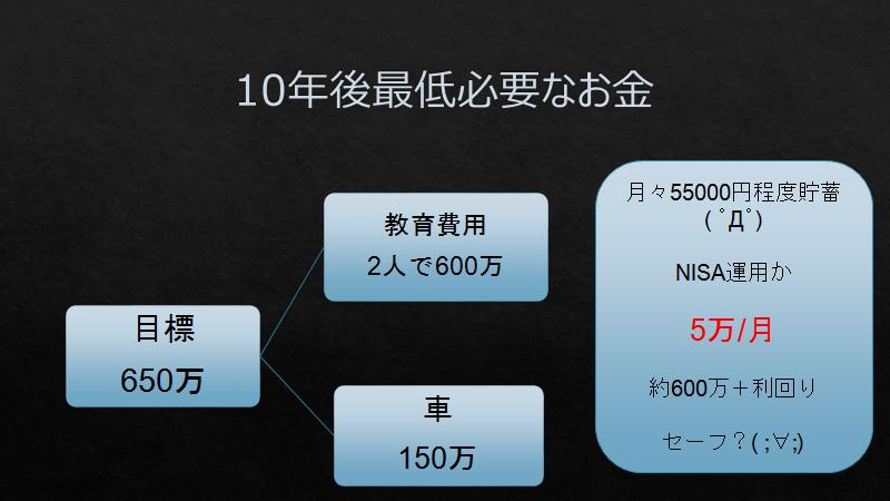 f:id:fujimonk:20210220162615p:plain