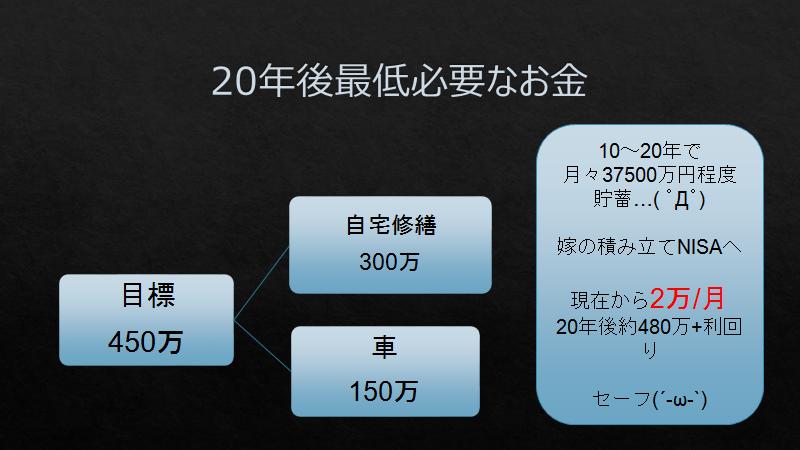 f:id:fujimonk:20210220162652p:plain