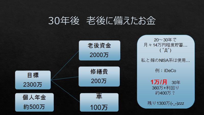f:id:fujimonk:20210221165022p:plain