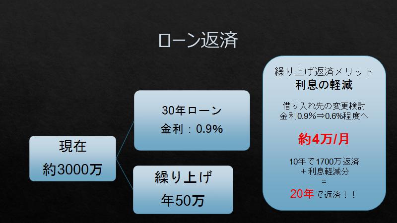f:id:fujimonk:20210221165102p:plain