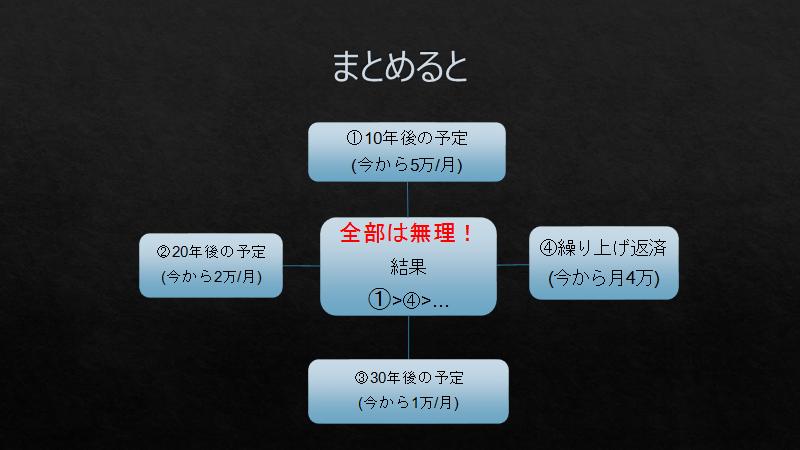f:id:fujimonk:20210221165159p:plain