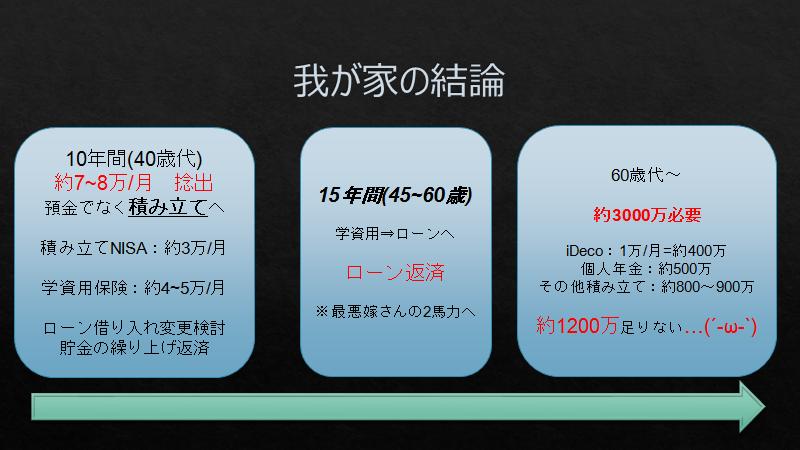 f:id:fujimonk:20210221165523p:plain