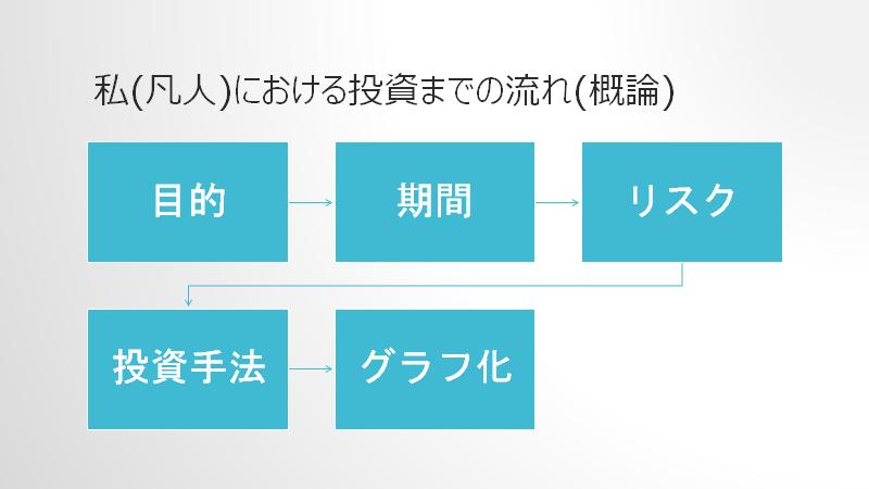 f:id:fujimonk:20210222220215p:plain