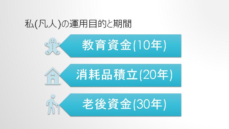 f:id:fujimonk:20210222220324p:plain