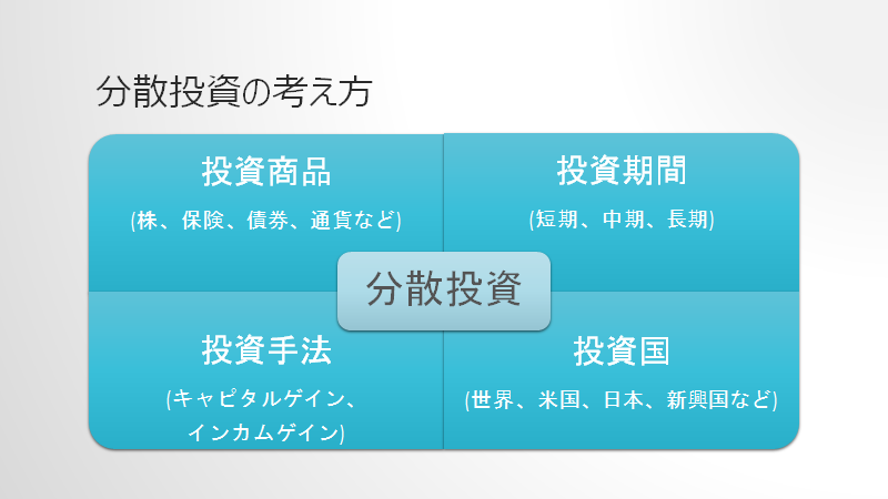 f:id:fujimonk:20210222221924p:plain