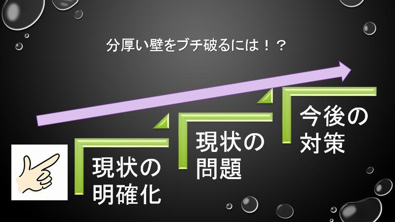 f:id:fujimonk:20210223213316p:plain