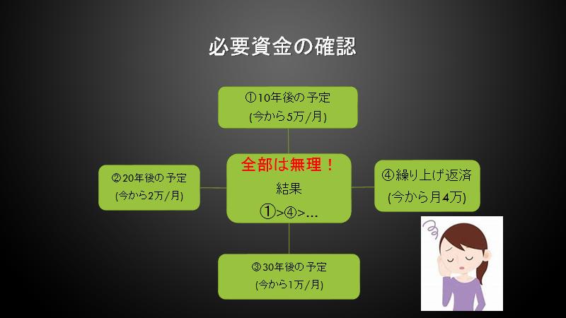 f:id:fujimonk:20210223215036p:plain