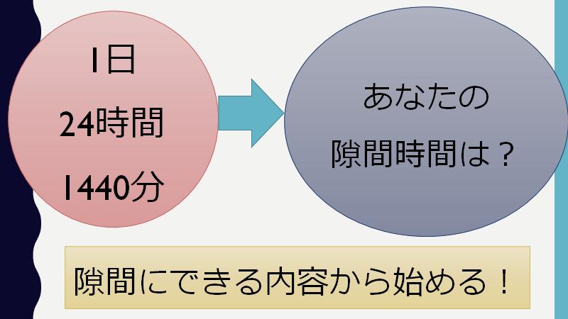 f:id:fujimonk:20210418091124p:plain