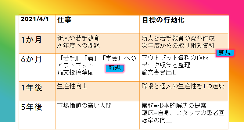 f:id:fujimonk:20210424134311p:plain