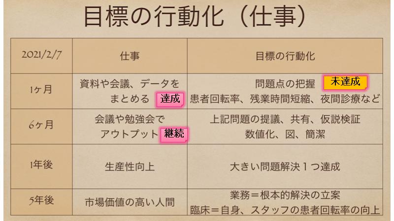 f:id:fujimonk:20210424140755p:plain