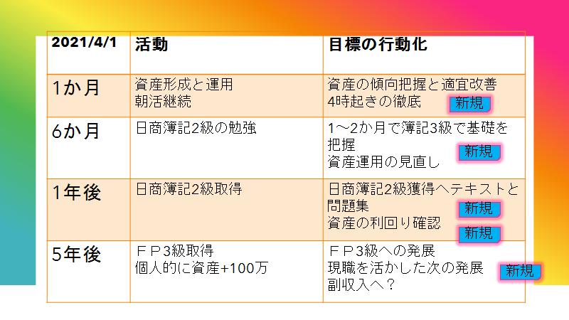 f:id:fujimonk:20210424144646p:plain