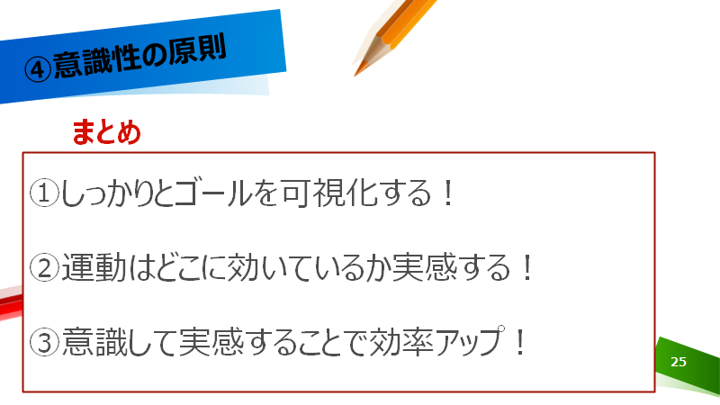 f:id:fujimonk:20210520180655p:plain