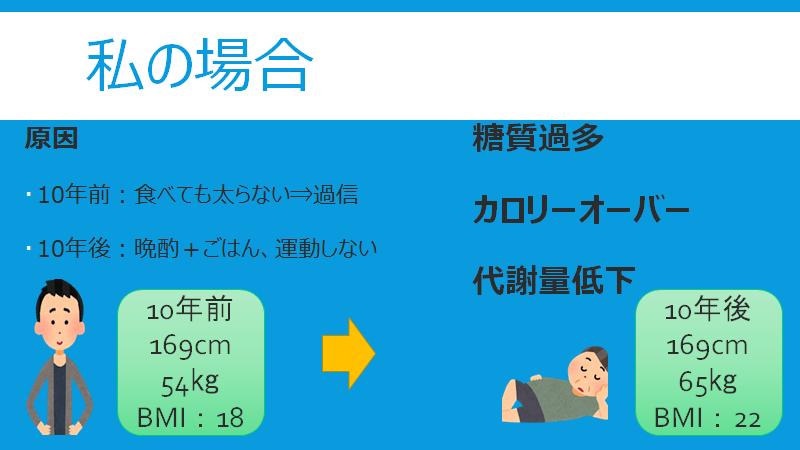 f:id:fujimonk:20210604063617p:plain