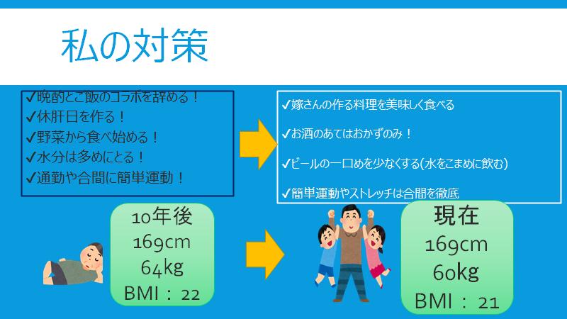 f:id:fujimonk:20210604063635p:plain