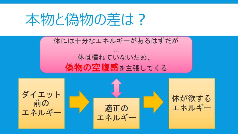 f:id:fujimonk:20210704075621p:plain