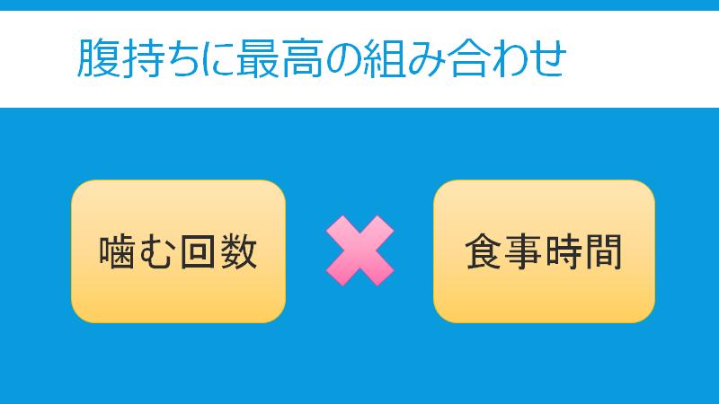 f:id:fujimonk:20210707062658p:plain