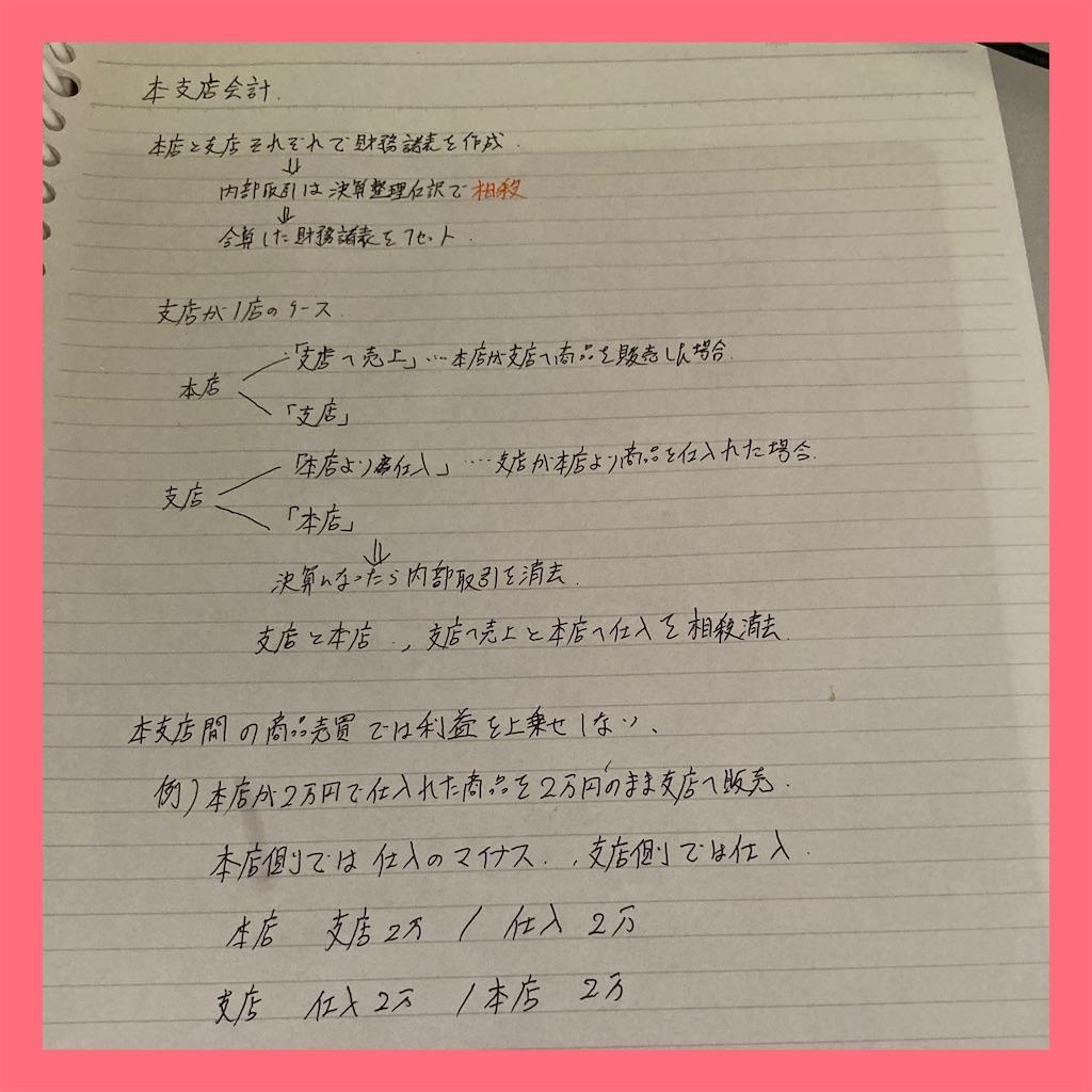 f:id:fujimonk:20210802170736j:image