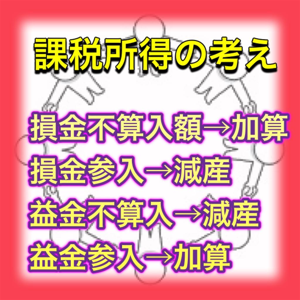 f:id:fujimonk:20210904135128j:image
